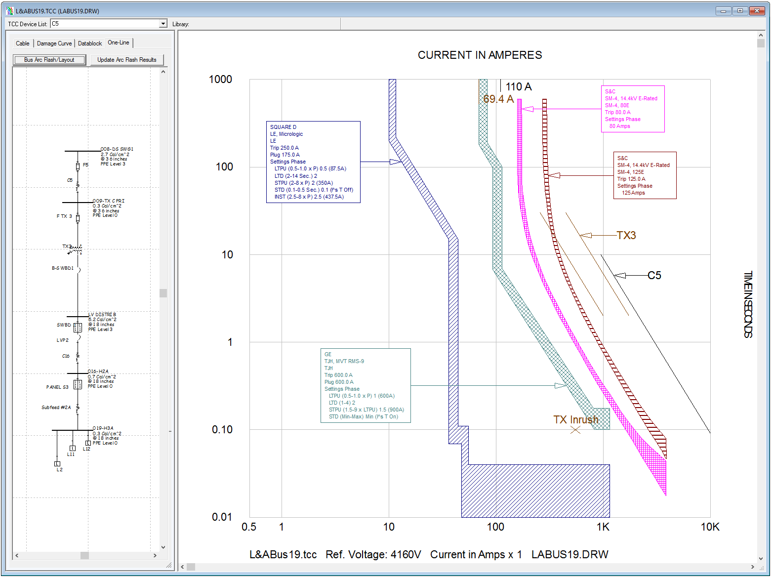 Skm Systems Analysis Inc Power System Software And Arc Flash Process Flow Diagram Using Autocad Export Multiple Tccs To Dxf Or Xrefs
